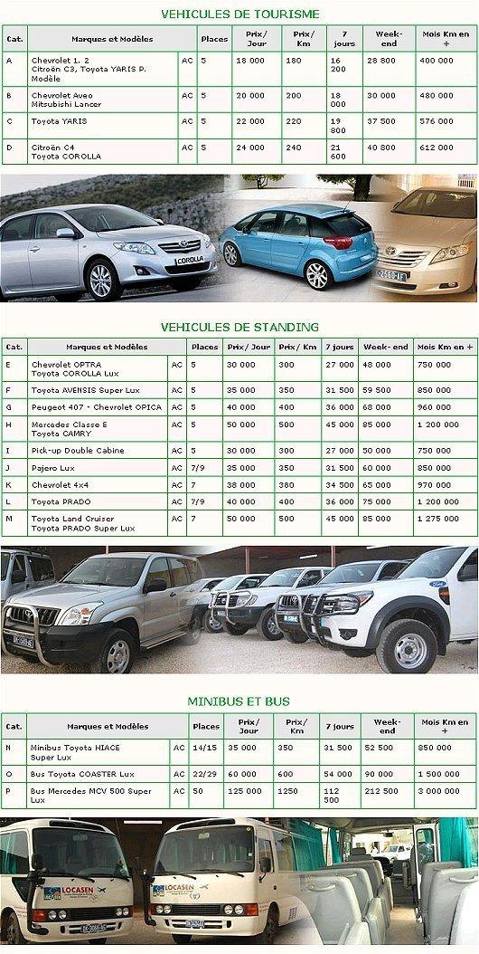 locasendakar Location de voitures pas cher Senegal a