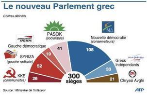 Sur la situation en Grèce et l'attitude du KKE