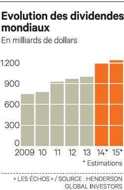 Vers une année 2014 record pour les dividendes