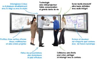 L'écran interactif, une nouvelle technologie pour la salle de classe