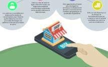 Disposer d'une boutique en ligne, un avenir prometteur