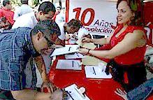 Les partisans de Chavez pour la réélection présidentielle