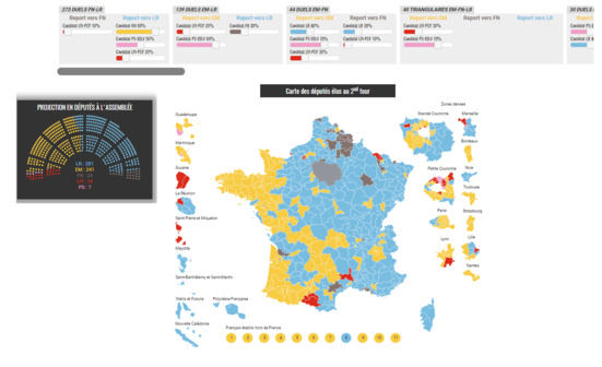 Projection 1 - sans union de la gauche