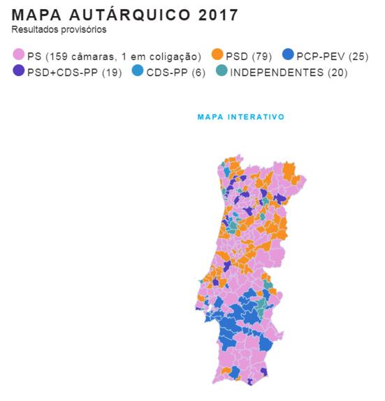 Elections locales au Portugal : Malgré un recul, le PCP reste la troisième force politique