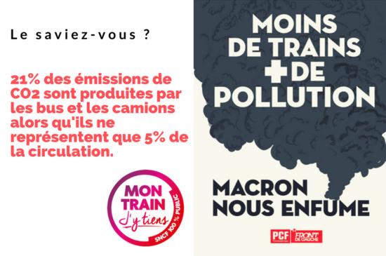 L'enfumage de Macron sur la SNCF, la désintox du PCF