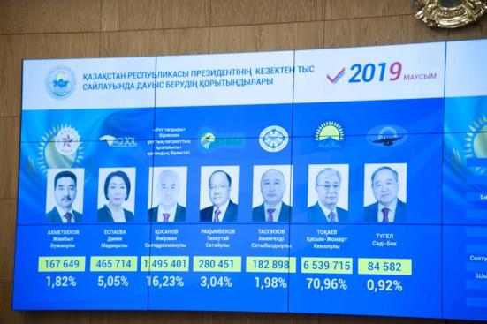 Le Kazakhstan a voté pour son nouveau président
