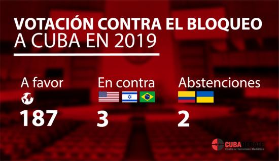 L'ONU condamne le blocus illégal contre Cuba