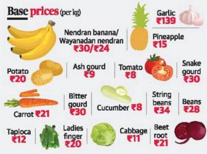 Contre la spéculation, le gouvernement communiste du Kerala fixe les prix de 16 produits de base