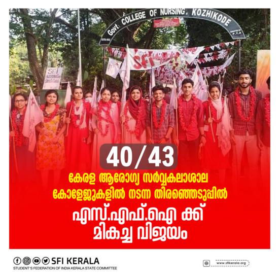 Victoire historique des étudiants communistes à l'Université de la santé du Kerala