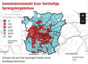 La deuxième ville d'Autriche, Graz, remportée par le Parti communiste