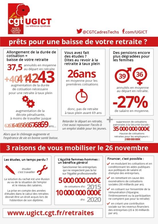 Retraite (nouvelle lecture) : Intervention générale d'André Chassaigne (PCF)