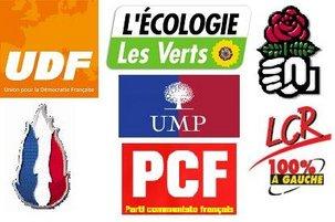 Les principaux partis politiques dans le rouge