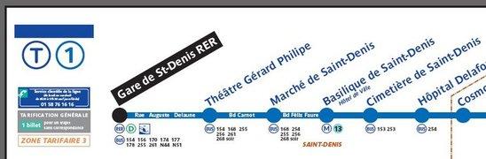 Feuilleton en Seine Saint Denis: Que reste-t-il de la banlieue rouge ? (5)
