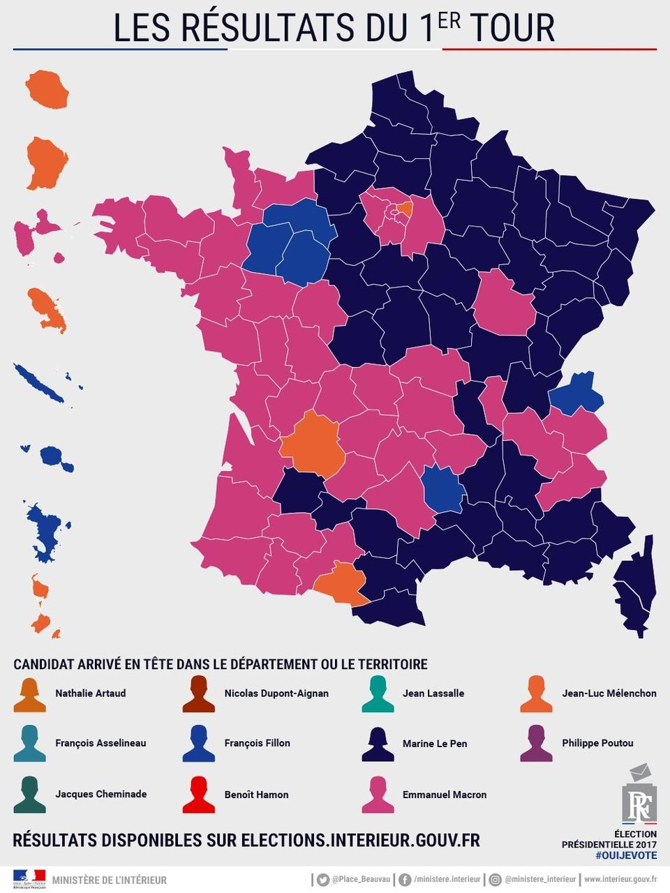 7.011.856 suffrages (19,62%) pour Jean-Luc Mélenchon