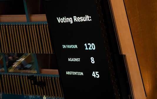 À une large majorité, l'ONU condamne Israël pour les violences de Gaza
