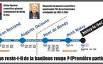 Feuilleton en Seine Saint Denis: Que reste-t-il de la banlieue rouge ?