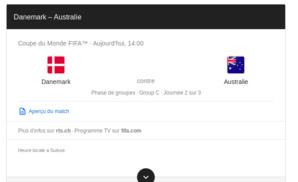 Pronostic Danemark Australie Coupe du monde