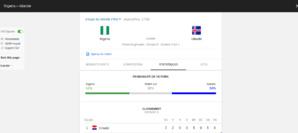 Pronostic Nigeria Islande