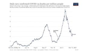 L'Occident est-il en train de se tirer une balle dans le pied avec les vaccins anti-covid ?