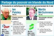 Actus Monde 27/03/2007