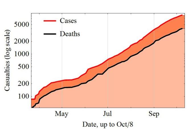 Ebola: l'épidémie impossible à enrayer