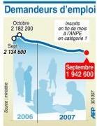 Actus Monde et France du 31 Octobre 2007