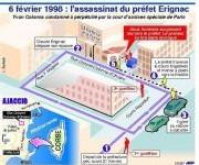 Actus France et Monde du 14 Decembre 2007