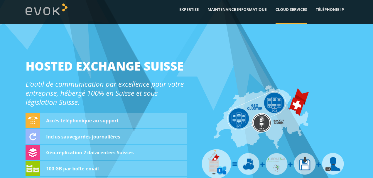 Cloud Suisse