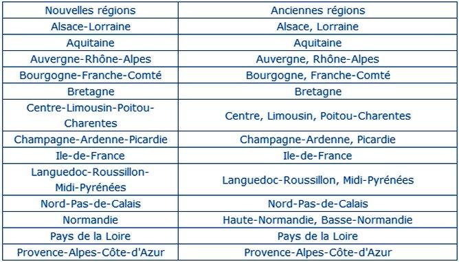 Réforme territoriale: le Sénat rejette la carte de 14 régions
