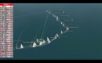 Sport voile : Stars Sailors League Race 5 Day 2