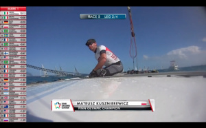 Sport voile : Stars Sailors League Race 4 Day 2