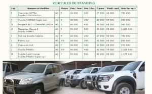 Location de voitures pas cher Dakar Sénégal