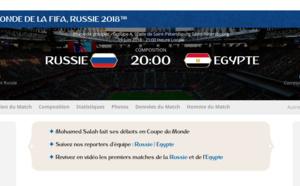 Pronostics Russie Egypte