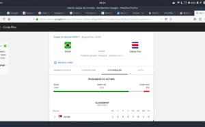 Pronostic Brésil Costa Rica
