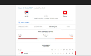 Pronostic Serbie Suisse